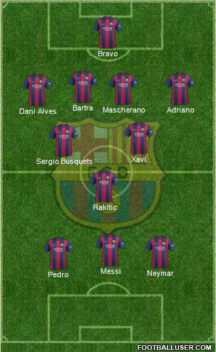 1246673_FC_Barcelona Posible alineación del Barcelona - Jornada 34 - Comunio-Biwenger