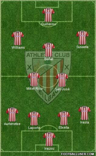 1248820_Athletic_Club Posible alienación del Athletic de Bilbao - Jornada 35 - Comunio-Biwenger