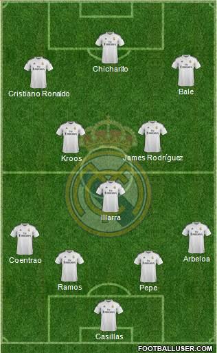1252513_Real_Madrid_CF Posible alineación del Real Madrid - Jornada 36 - Comunio-Biwenger