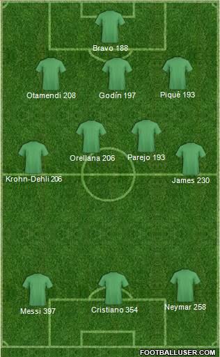 1263764_Championship_Manager_Team Once Ideal - Temporada 2014-2015 - Comunio-Biwenger