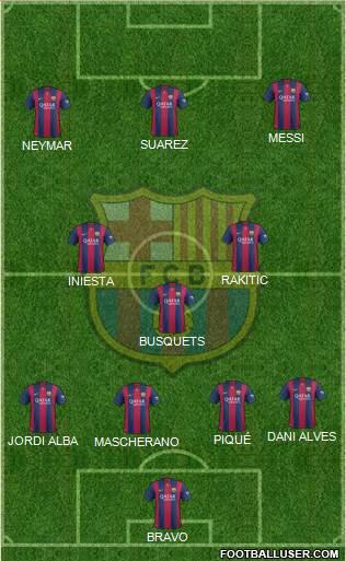 1307915_FC_Barcelona Análisis del Barcelona - Temporada 2015-2016 - Comunio-Biwenger