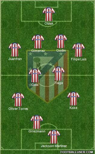 1316279_C_Atletico_Madrid_SAD Posible alineación del Atlético de Madrid - Jornada 1 - Comunio-Biwenger