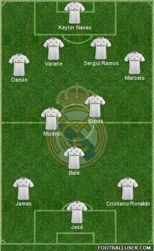 1316892_Real_Madrid_CF Posible alineación del Real Madrid - Jornada 1 - Comunio-Biwenger