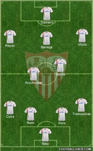 1317735_Sevilla_FC_SAD Posible alineación del Sevilla - Jornada 1 - Comunio-Biwenger