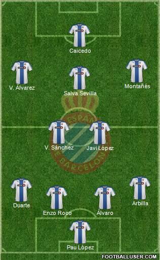 1317994_RCD_Espanyol_de_Barcelona_SAD Posible alineación del Espanyol - Jornada 1 - Comunio-Biwenger
