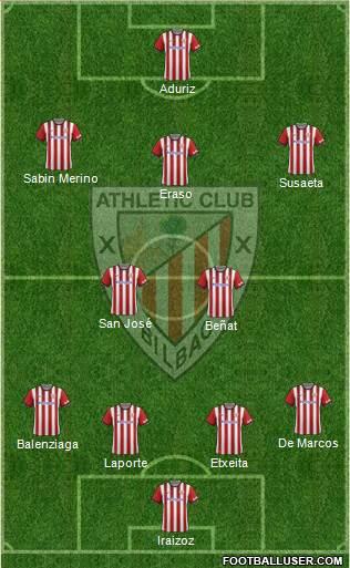 1319050_Athletic_Club Posible alineación del Athletic Club - Jornada 1 - Comunio-Biwenger