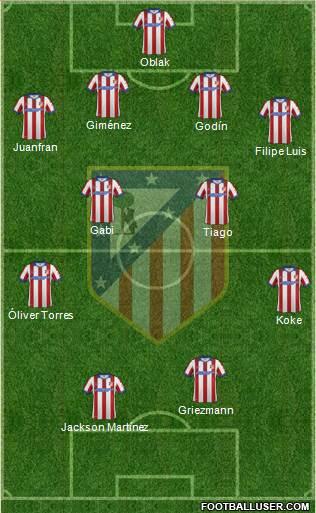 1321175_C_Atletico_Madrid_SAD Posible alineación del Atlético de Madrid - Jornada 2 - Comunio-Biwenger