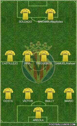 1321279_Villarreal_CF_SAD Posible alineación del Villarreal - Jornada 2 - Comunio-Biwenger