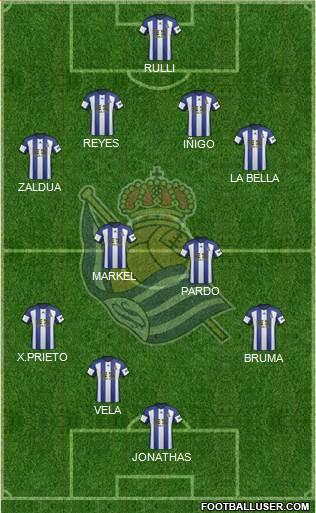 1321927_Real_Sociedad_SAD Posible alineación de la Real Sociedad - Jornada 2 - Comunio-Biwenger