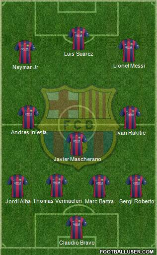 1322625_FC_Barcelona Posible alineación del Barcelona - Jornada 2 - Comunio-Biwenger