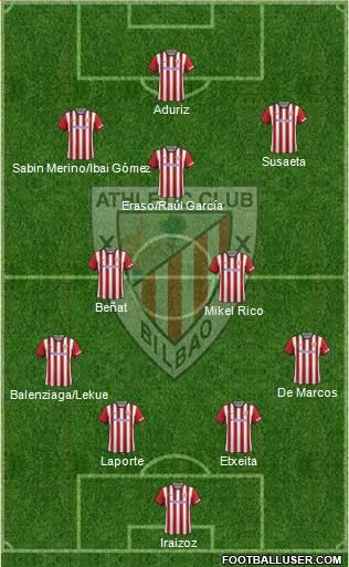 1332515_Athletic_Club Posible alineación del Athletic Club - Jornada 3 - Comunio-Biwenger