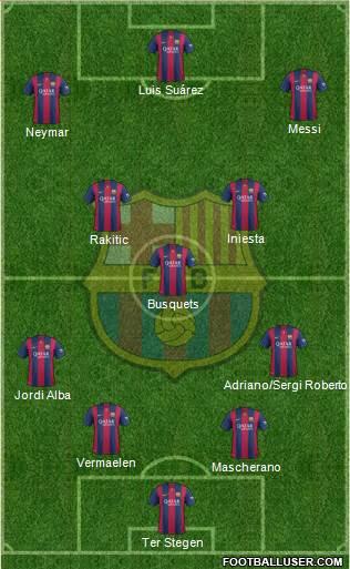1332522_FC_Barcelona Posible alineación del Barcelona - Jornada 3 - Comunio-Biwenger