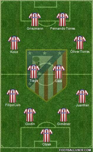 1335604_C_Atletico_Madrid_SAD Posible alineación del Atlético de Madrid - Jornada 4 - Comunio-Biwenger