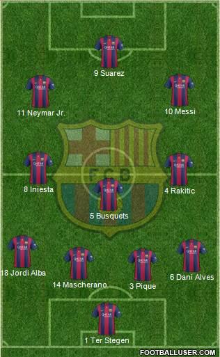 1338062_FC_Barcelona Posible alineación del Barcelona - Jornada 5 (Intersemanal) - Comunio-Biwenger
