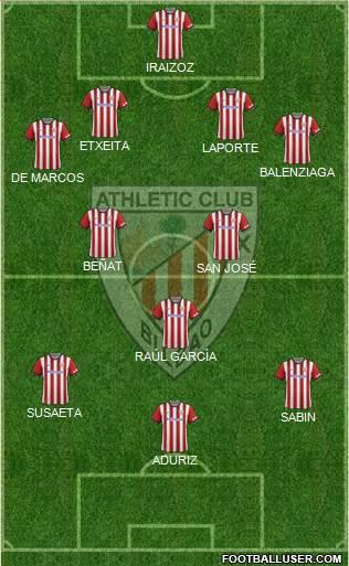 1338106_Athletic_Club Posible alineación del Athletic Club - Jornada 5 (Intersemanal) - Comunio-Biwenger