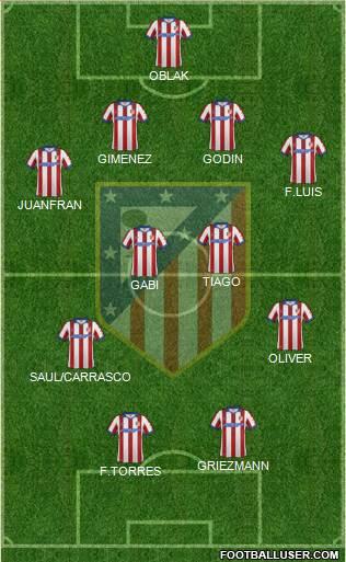 1338493_C_Atletico_Madrid_SAD Posible alineación del Atlético de Madrid - Jornada 5  (Intersemanal) - Comunio-Biwenger