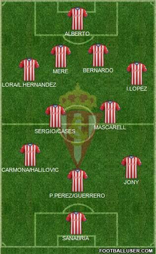 1338834_Real_Sporting_SAD Posible alineación del Sporting - Jornada 5 (Intersemanal) - Comunio-Biwenger