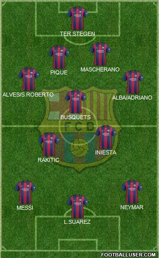 1340507_FC_Barcelona Posible alineación del Barcelona - Jornada 6 - Comunio-Biwenger