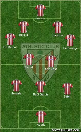 1342061_Athletic_Club Posible alineación del Athletic Club - Jornada 7 - Comunio-Biwenger