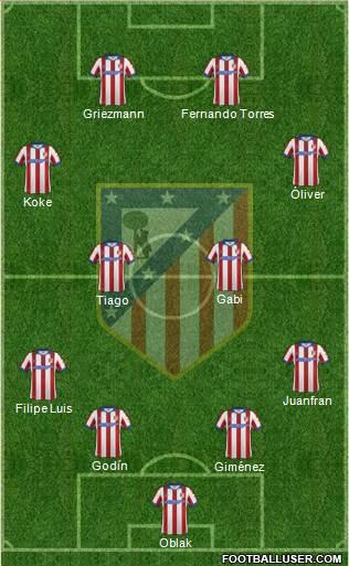 1343137_C_Atletico_Madrid_SAD Posible alineación del Atlético de Madrid - Jornada 7 - Comunio-Biwenger