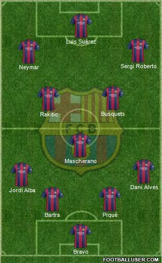 1343140_FC_Barcelona Posible alineación del Barcelona - Jornada 7 - Comunio-Biwenger