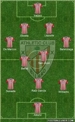 1345276_Athletic_Club Análisis del Athletic - Parón Jornada 7 - Comunio-Biwenger