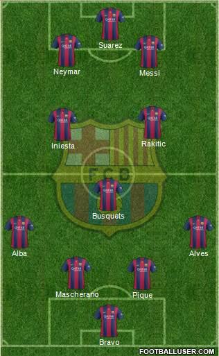 1346759_FC_Barcelona Análisis del Barcelona - Parón Jornada 7 - Comunio-Biwenger