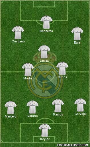 1346807_Real_Madrid_CF Análisis del Real Madrid - Parón Jornada 7 - Comunio-Biwenger