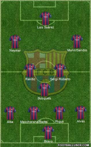 1350339_FC_Barcelona Posible alineación del Barcelona - Jornada 8 - Comunio-Biwenger