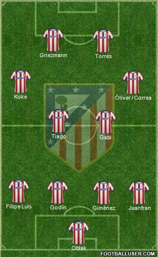 1351302_C_Atletico_Madrid_SAD Posible alineación del Atlético de Madrid - Jornada 9 - Comunio-Biwenger