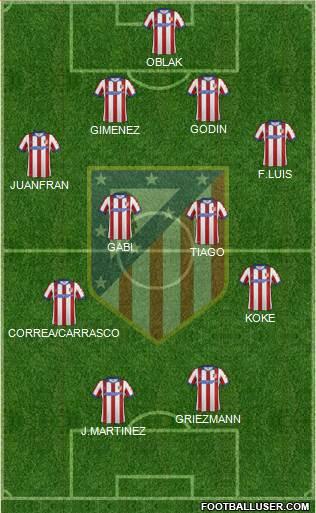 1351701_C_Atletico_Madrid_SAD Posible alineación del Atlético de Madrid - Jornada 8 - Comunio-Biwenger