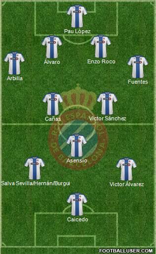 1351877_RCD_Espanyol_de_Barcelona_SAD Posible alineación del Espanyol - Jornada 8 - Comunio-Biwenger