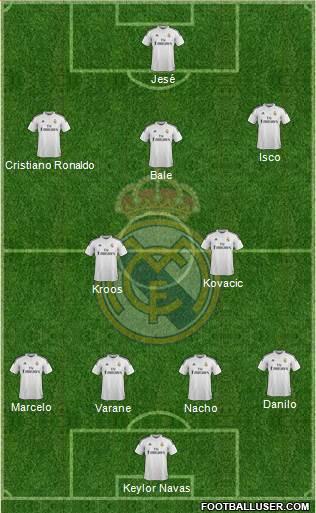 1351930_Real_Madrid_CF Posible alineación del Real Madrid - Jornada 8 - Comunio-Biwenger