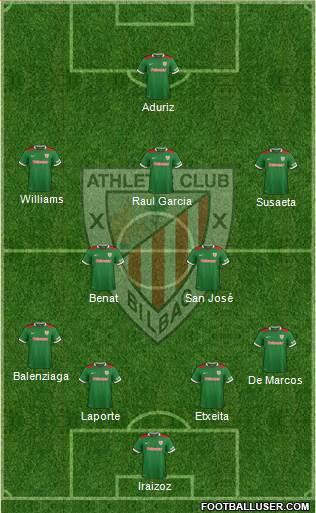 1353502_Athletic_Club Posible alineación del Athletic Club - Jornada 9 - Comunio-Biwenger
