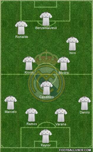 1354858_Real_Madrid_CF Posible alineación del Real Madrid - Jornada 9 - Comunio-Biwenger