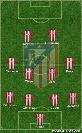 1356924_C_Atletico_Madrid_SAD Posible alineación del Atlético de Madrid - Jornada 10 - Comunio-Biwenger