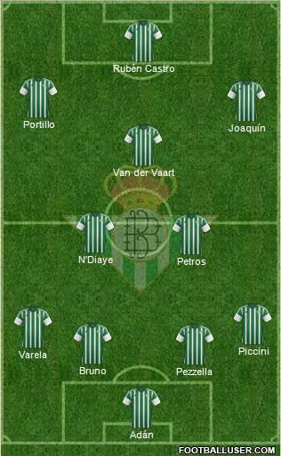 1358884_Real_Betis_B_SAD Posible alineación del Betis - Jornada 10 - Comunio-Biwenger