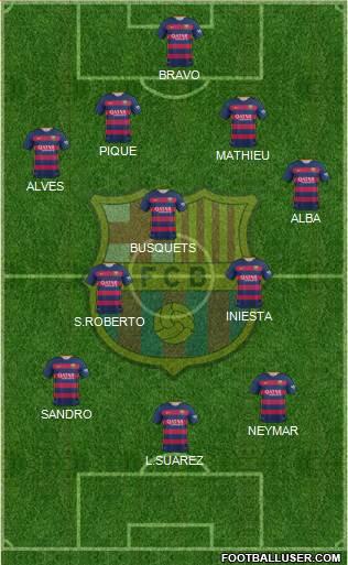 1361693_FC_Barcelona Posible alineación del Barcelona - Jornada 11 - Comunio-Biwenger