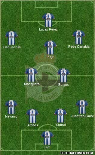 1362264_RC_Deportivo_de_La_Coruna_SAD Posible alineación del Deportivo - Jornada 11 - Comunio-Biwenger