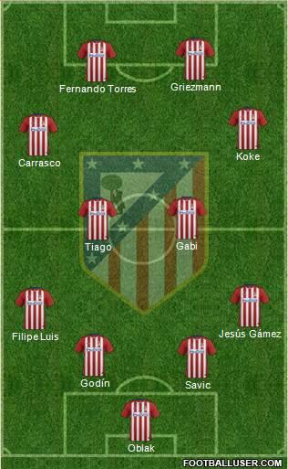 1367070_C_Atletico_Madrid_SAD-1 Posible alineación del Atlético de Madrid - Jornada 12 - Comunio-Biwenger