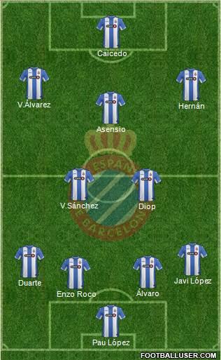 1368007_RCD_Espanyol_de_Barcelona_SAD Posible alineación del Espanyol - Jornada 12 - Comunio-Biwenger