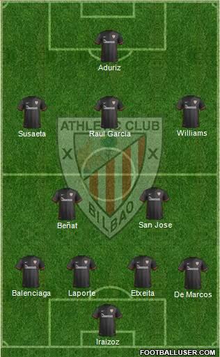 1369141_Athletic_Club Posible alineación del Athletic Club - Jornada 13 - Comunio-Biwenger