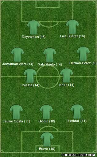 1369387_Dream_Team Once ideal - Jornada 12 - Comunio-Biwenger