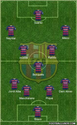 1369802_FC_Barcelona Posible alineación del Barcelona - Jornada 13 - Comunio-Biwenger