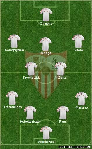 1370799_Sevilla_FC_SAD Posible alineación del Sevilla - Jornada 13 - Comunio-Biwenger