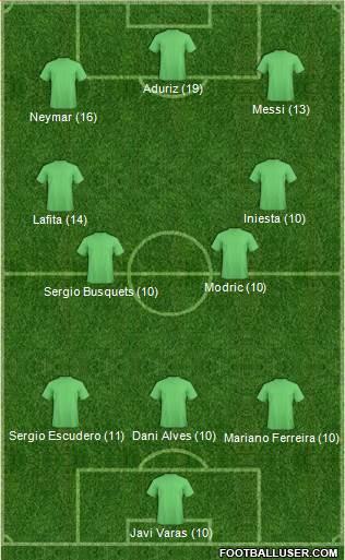 1372108_Dream_Team Once ideal - Jornada 13 - Comunio-Biwenger