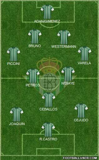 1373411_Real_Betis_B_SAD Posible alineación del Betis - Jornada 14 - Comunio-Biwenger