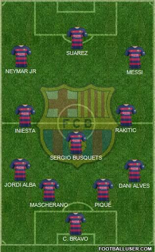 1373604_FC_Barcelona Posible alineación del Barcelona - Jornada 14 - Comunio-Biwenger