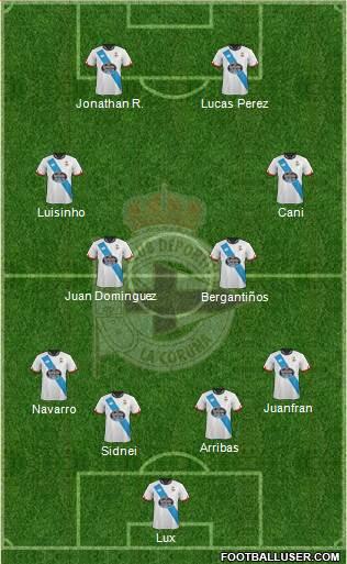 1375247_RC_Deportivo_de_La_Coruna_SAD Posible alineación del Deportivo - Jornada 15 - Comunio-Biwenger