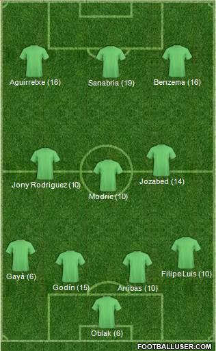 1375250_Dream_Team Once Ideal - Jornada 14 - Comunio-Biwenger
